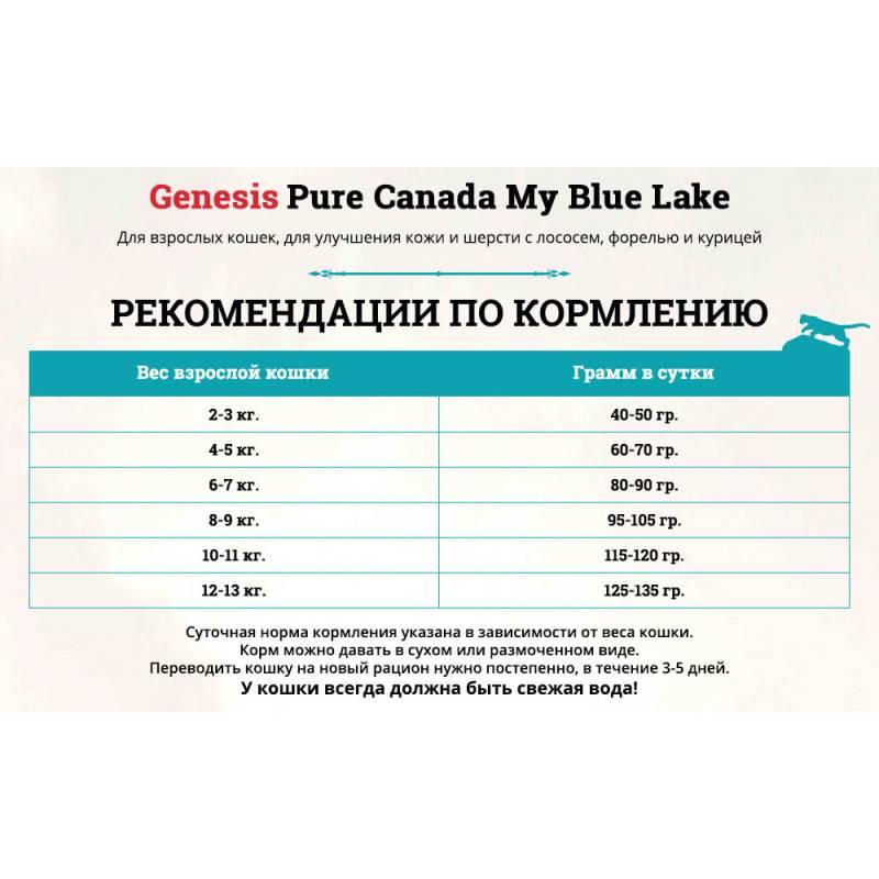 Genesis Pure Canada My Blue Lake Hair Skin сухой корм для взрослых кошек, для улучшения кожи и шерсти с лососем, форелью и курицей 340 гр (2,268 кг)