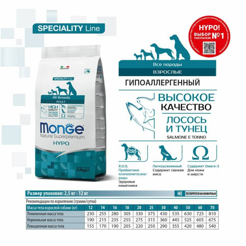 Monge Hypoallergennic All Breeds Salmon and Tuna гипоаллергенный сухой корм для собак всех пород с лососью и тунцом - 2,5 кг (12 кг)