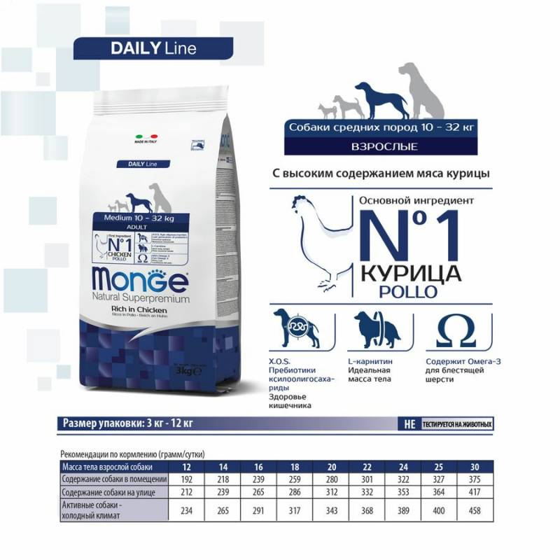 Monge Dog Medium сухой корм для взрослых собак средних пород 3 кг (12 кг)
