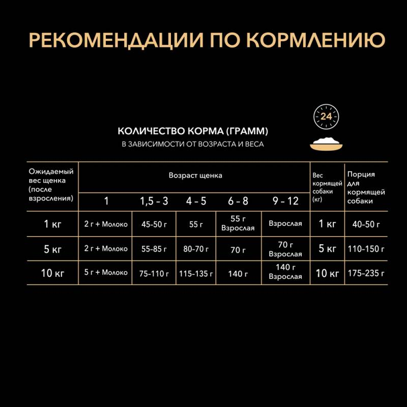Pro Plan Small & Mini Puppy - корм для щенков мелких пород с курицей и рисом 3 кг (7 кг)